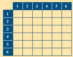tabel dadu