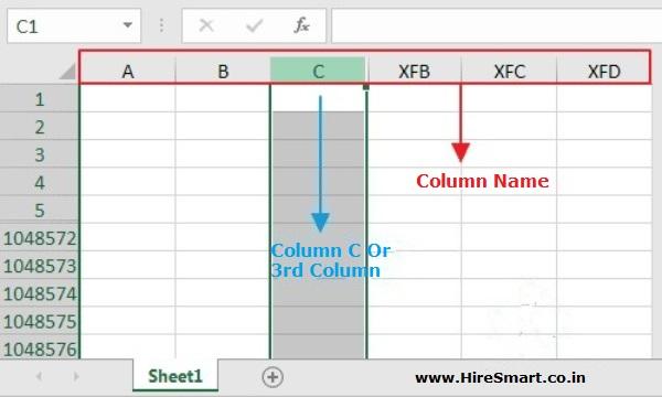 Understanding (Column) in Excel