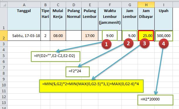 Contoh Rumus Excel Hitung Lembur pada hari Libur Resmi Pendek