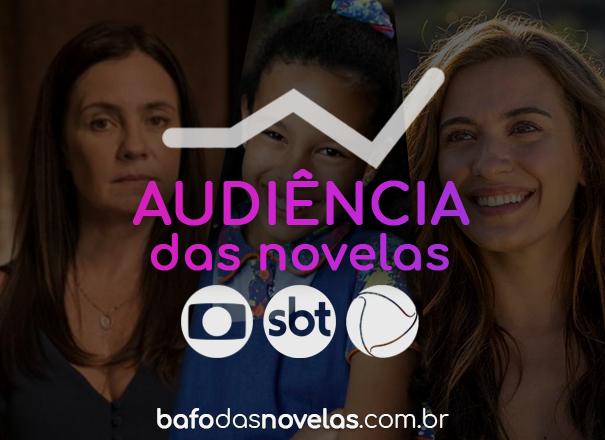 IBOPE Consolidados - Audiência das Novelas - Semana 14 de 05/04/2021 à 10/04/2021