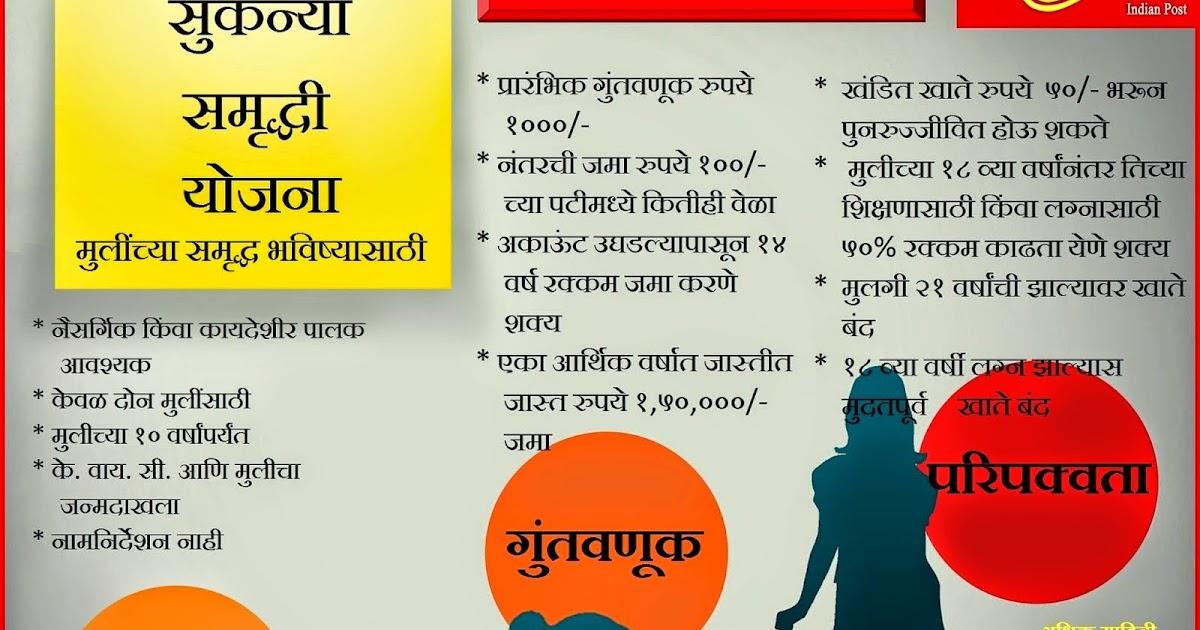 Form sukanya pdf application yojana