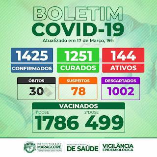 Imagem do Boletim Epidemiológico da covid-19 de Maragojipe