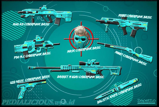 Harga & Statistik Seri Cyberpunk Basic Senjata Point Blank