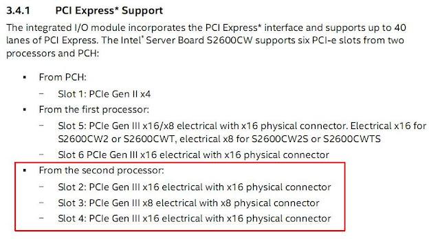 S2600CW2 - Slots PCI-E