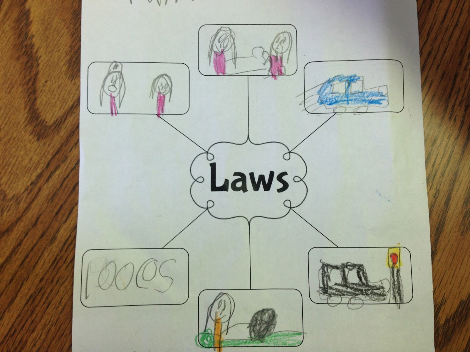 The Adventures Of A K 1 Teacher Rules Amp Laws