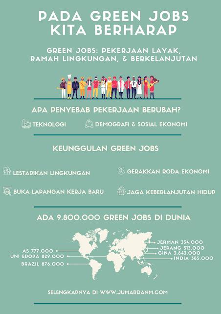 green-jobs-definition
