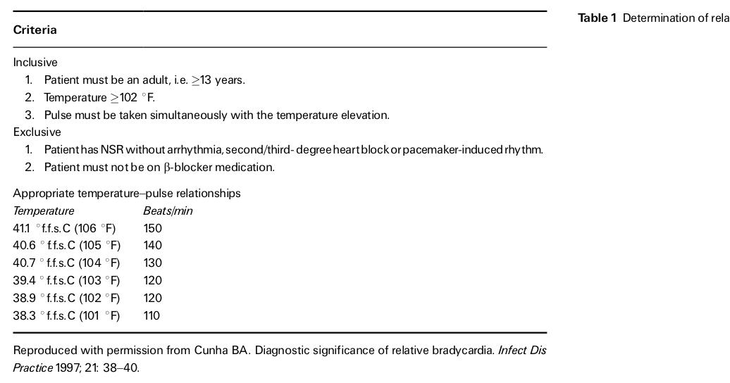 Hospitalist ~なんでも無い科医の勉強ノート~: 比較的徐脈の鑑別