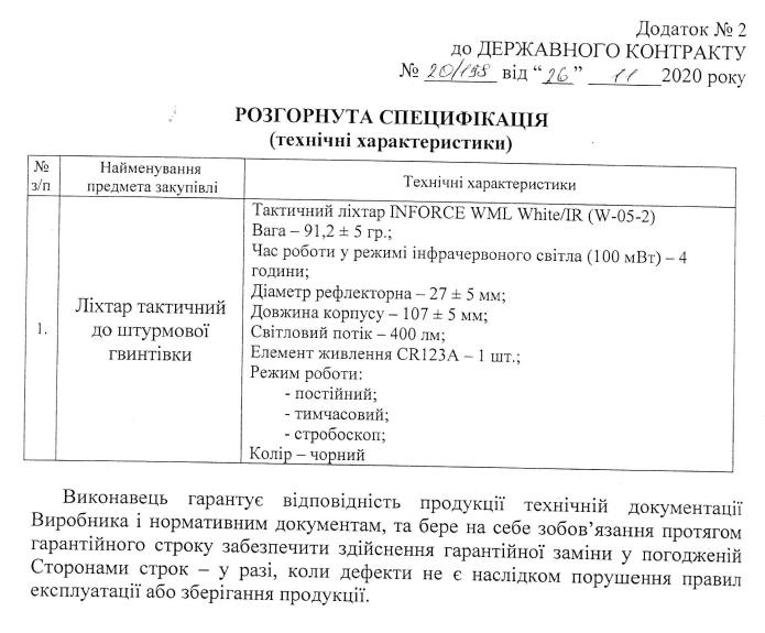 Альфа СБУ придбала 240 тактичних ліхтарів INFORCE