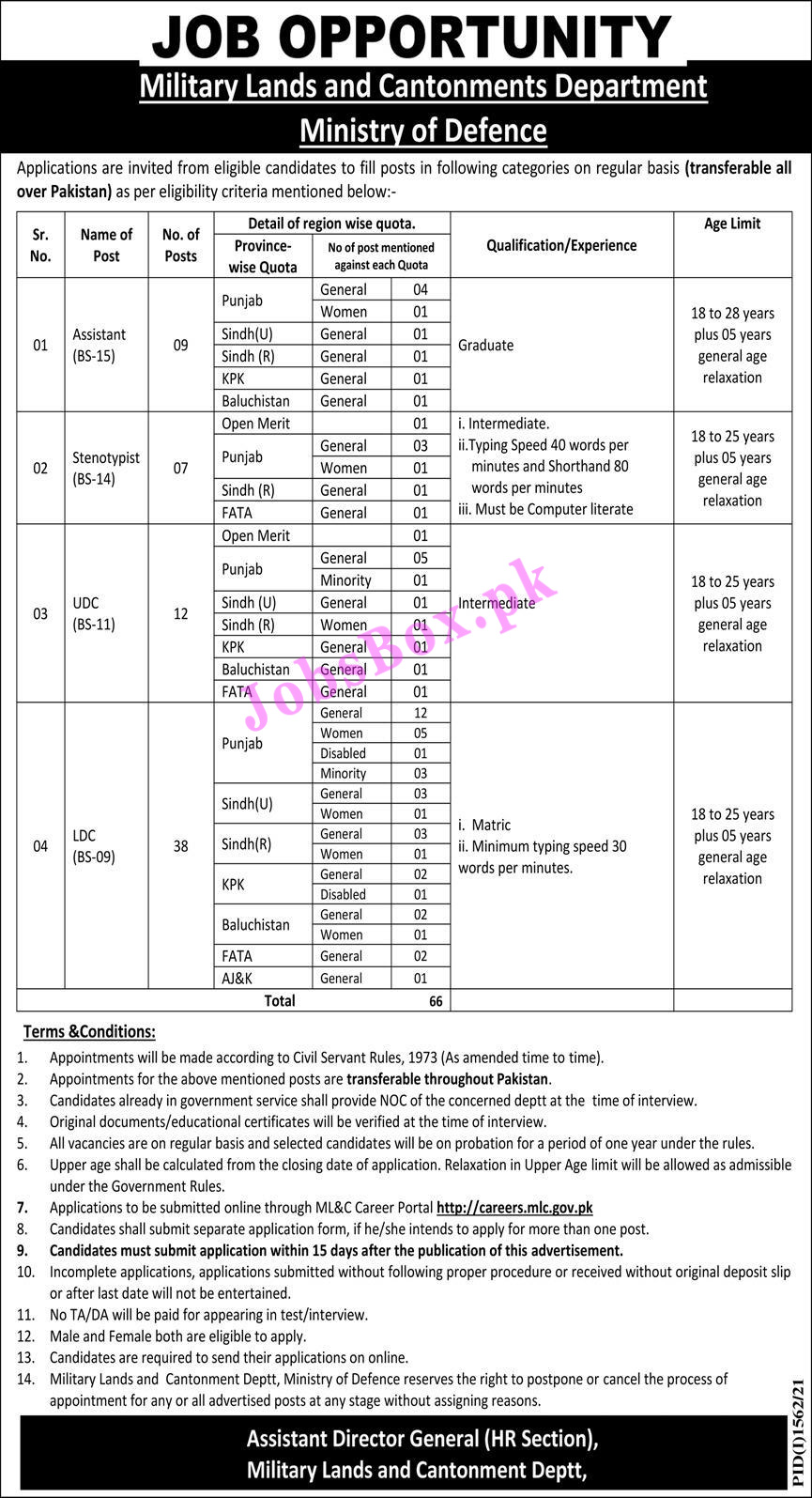 Military Lands and Cantonments Department Jobs 2021 – Careers.mlc.gov.pk