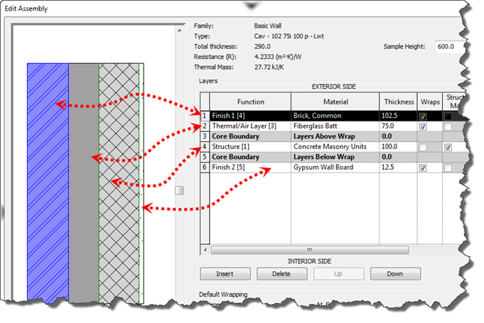 Evolving Bim Technology Wall Layer Functions In Revit