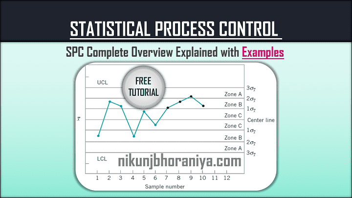 What is SPC Statistical Process Control Types Examples