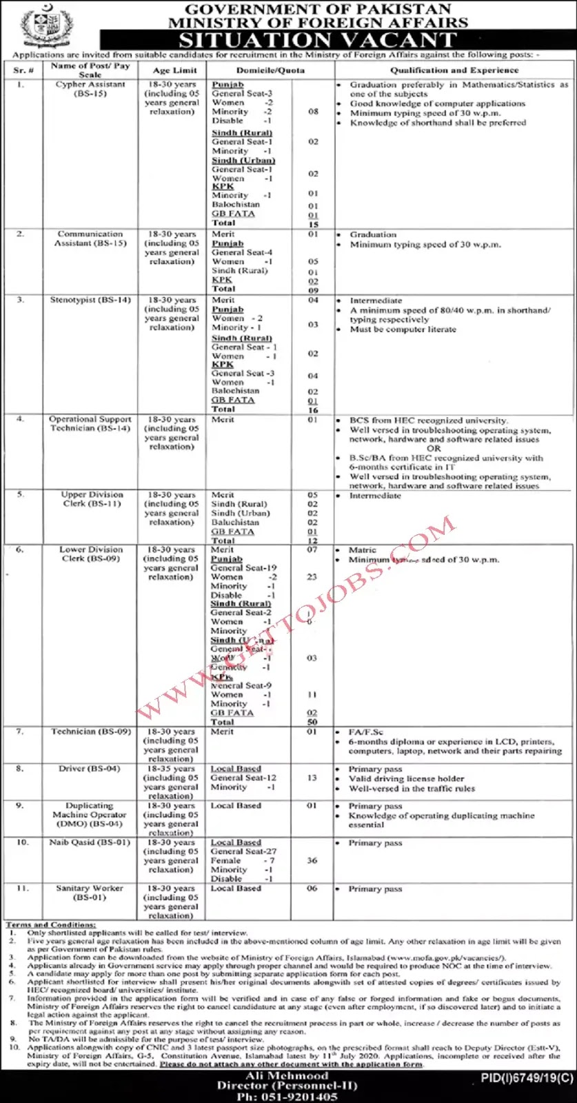 MINISTRY OF FOREIGN AFFAIRS JOBS 2020