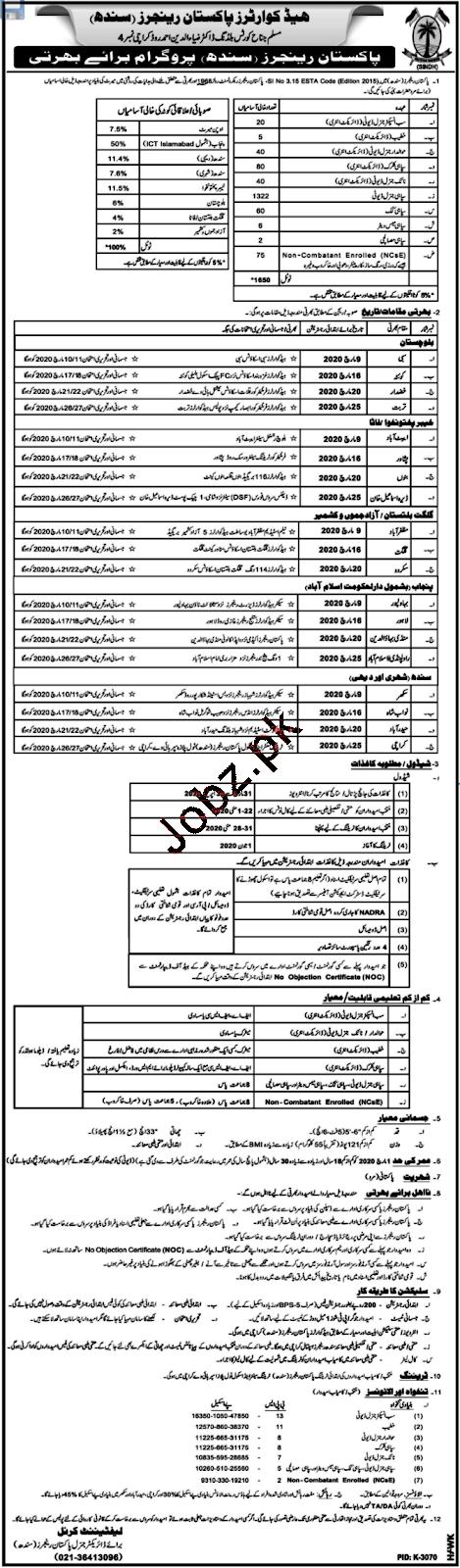 Jobs in Pak Rangers 2020 Latest Advertisement