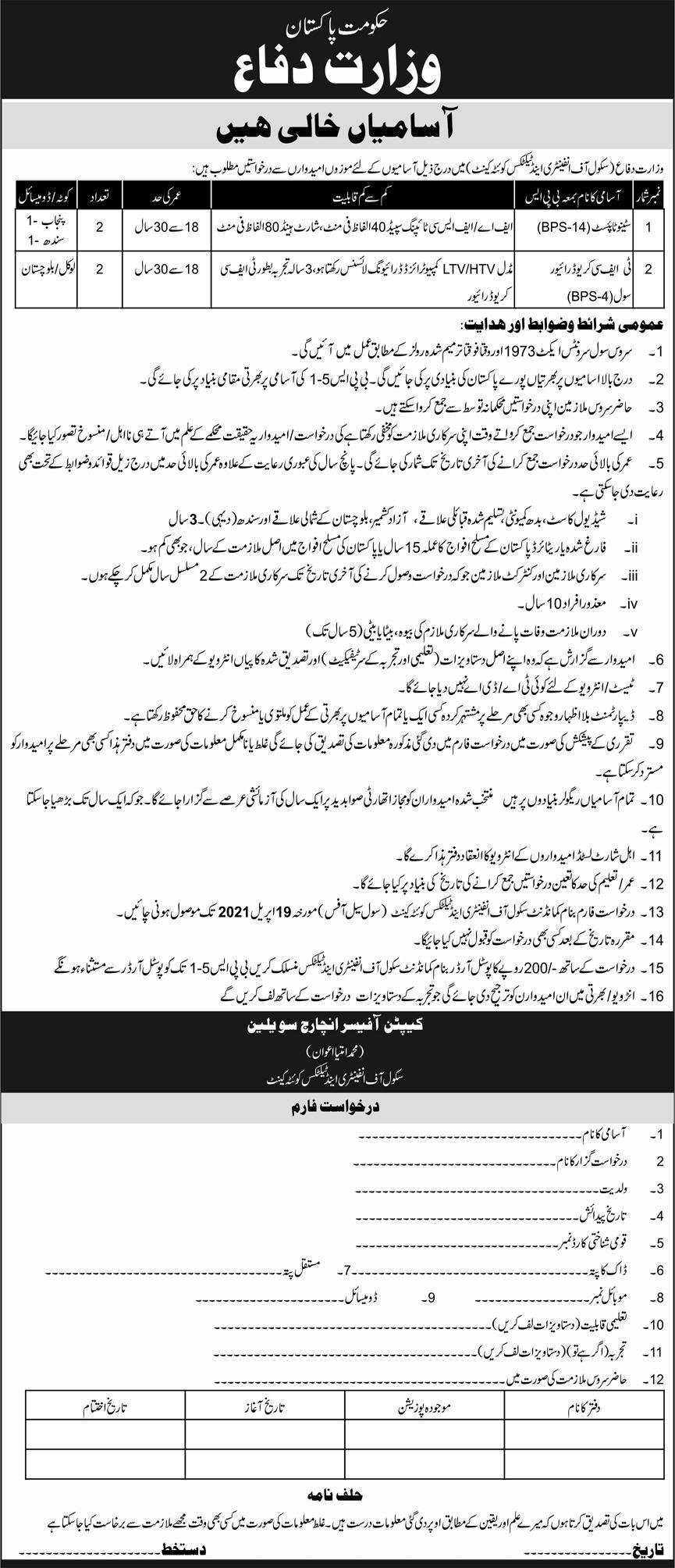 Latest Jobs 2021 in Ministry Of Defence School Of Infantry & Tactics Quetta Cantt