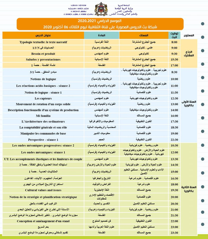 شبكة بث الدروس المصورة على قنوات الثقافية والأمازيغية والعيون ليوم الثلاثاء 06 اكتوبر 2020