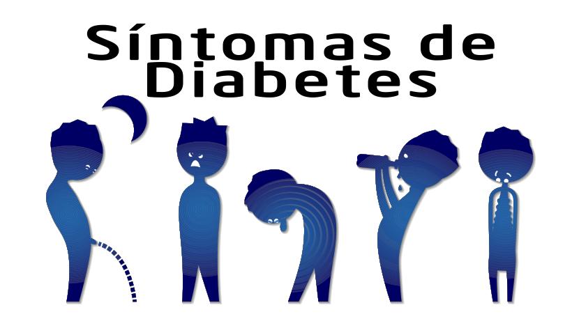 La Diabetes - Sus Tipos y Sus Síntomas! IMPORTANTE   Como