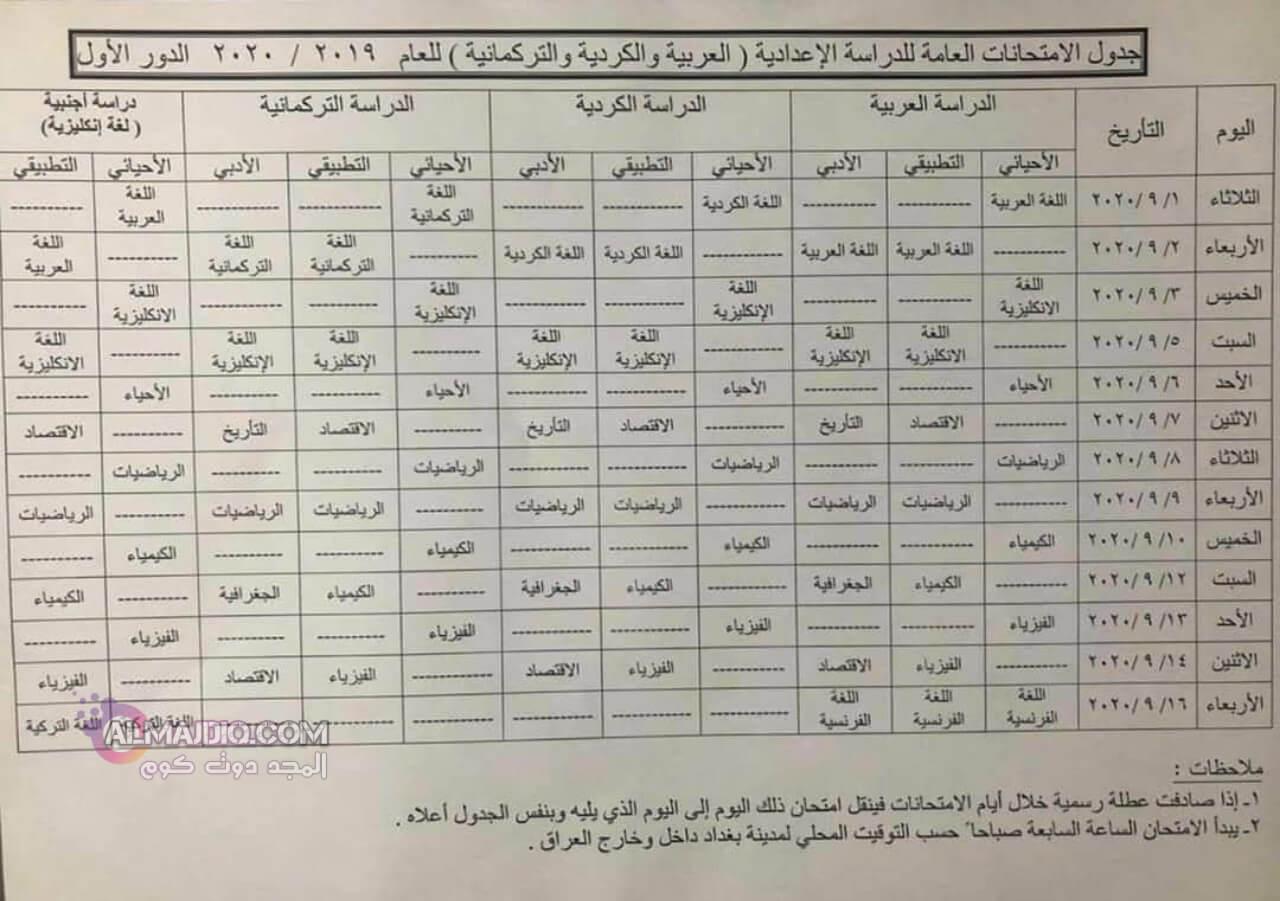 جدول الامتحانات الوزارية 2020 السادس الاعدادي