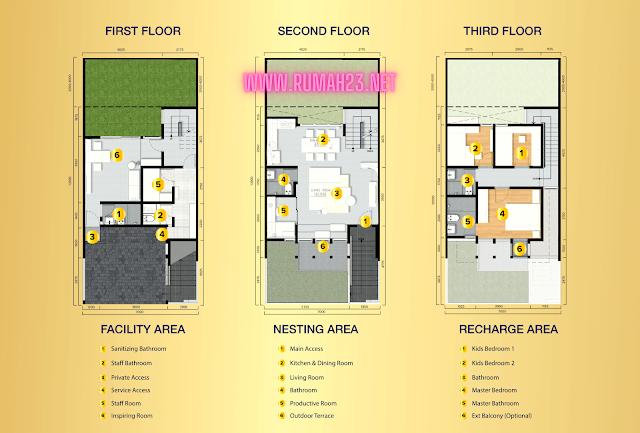 layout rumah bsd