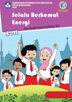 Download RPP Kelas 4 : Selalu Berhemat Energi
