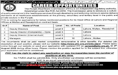NTS-JOBS-2020-the-Punjab-Healthcare-Commission-jobs-2020,GOVT-JOBS-jobs-in-pakistan