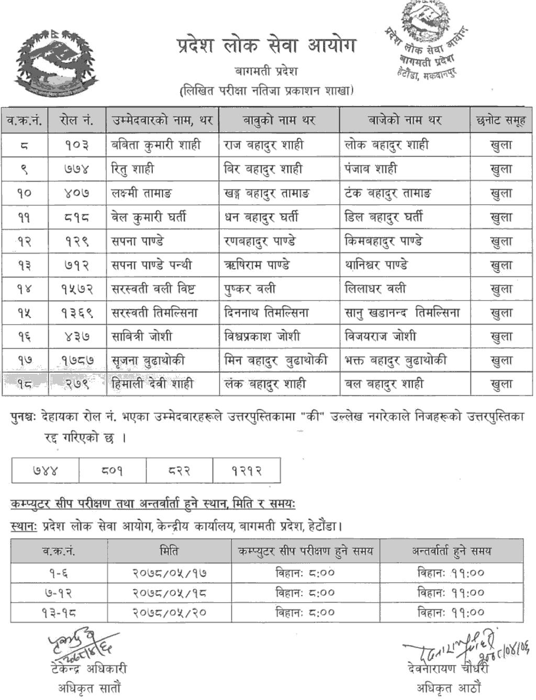 Bagmati Pradesh Lok Sewa Aayog Written Exam Result of 4th Level Sahayak Mahila Bikas Nirikshak