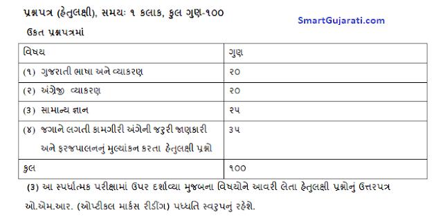 Mukhya Sevika Syllabus and Paper Pattern