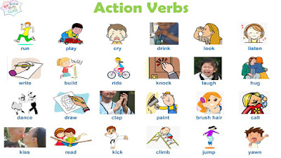 Action Verbs-grammar