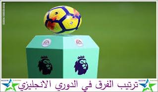 ترتيب الدوري الانجليزي - الجولة الثالثة والعشرين