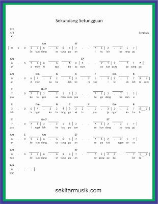 not angka sekundang setungguan lagu daerah bengkulu
