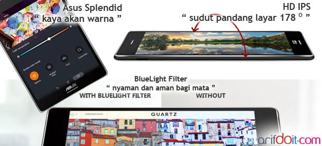 Teknologi layar yang terbaru