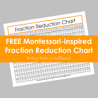 FREE Fraction Reduction Chart