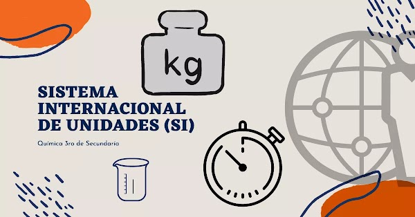 ▷ Sistema Internacional de Unidades (SI) - Química