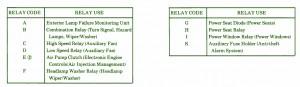 mercedes fuse box diagram fuse box mercedes benz 89 420. Black Bedroom Furniture Sets. Home Design Ideas