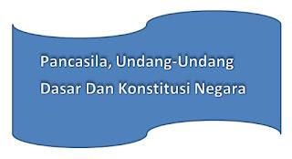 Pancasila, UUD Dan Konstitusi Negara (5 Soal Dan Jawabannya)