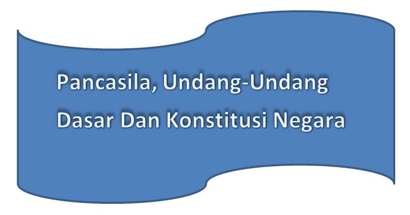 Pancasila, UUD Dan Konstitusi Negara (5 Soal Dan ...