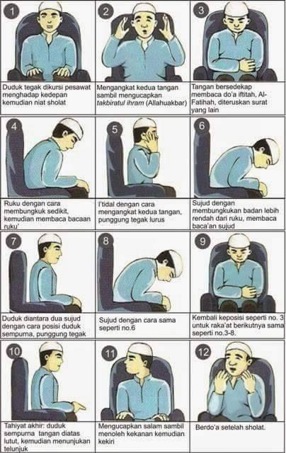 Tatacara Solat Di Atas Kapal Terbang