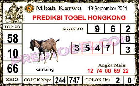 Prediksi Mbah Karwo Hk Minggu 19 September 2021
