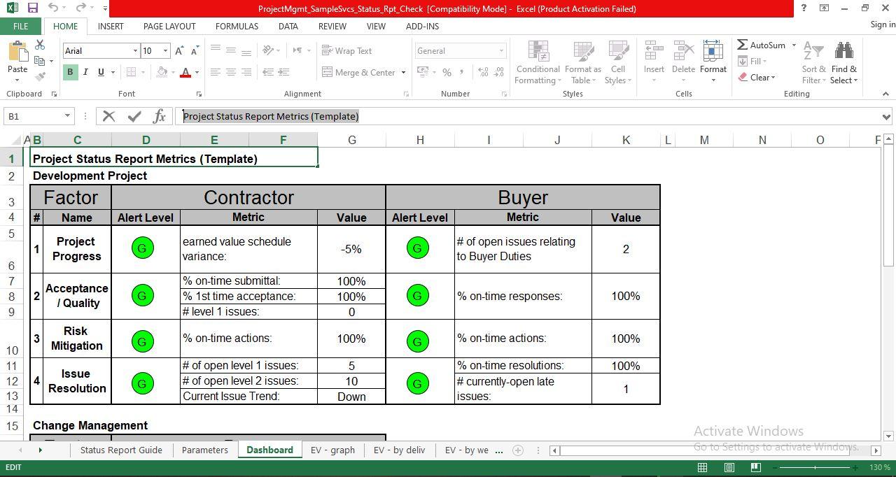 Project Status Report Metrics Template