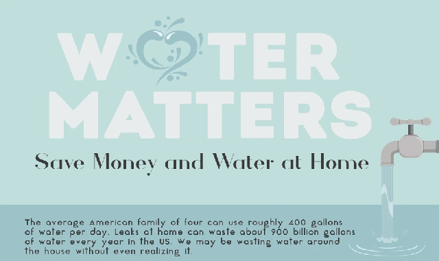 Household Water Conservation #infographic