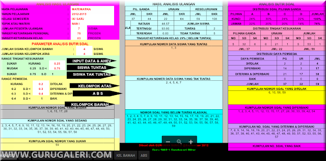 Master Aplikasi Analisis Hasil Ulangan Siswa Format Excel