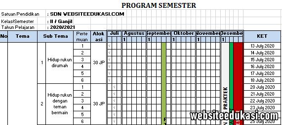 Promes Kelas 2 Kurikulum 2013 Tahun 2020 2021 Websiteedukasi Com