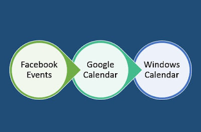 Steps to integrate Facebook Events with Google Calendar and then with Windows Calendar