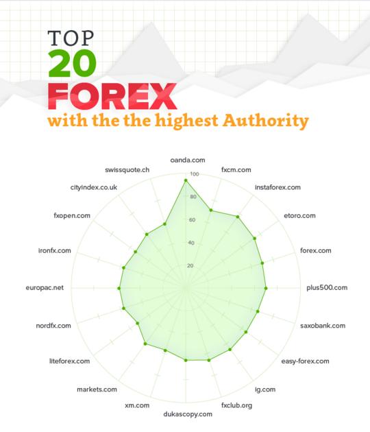 Forex trading espanol