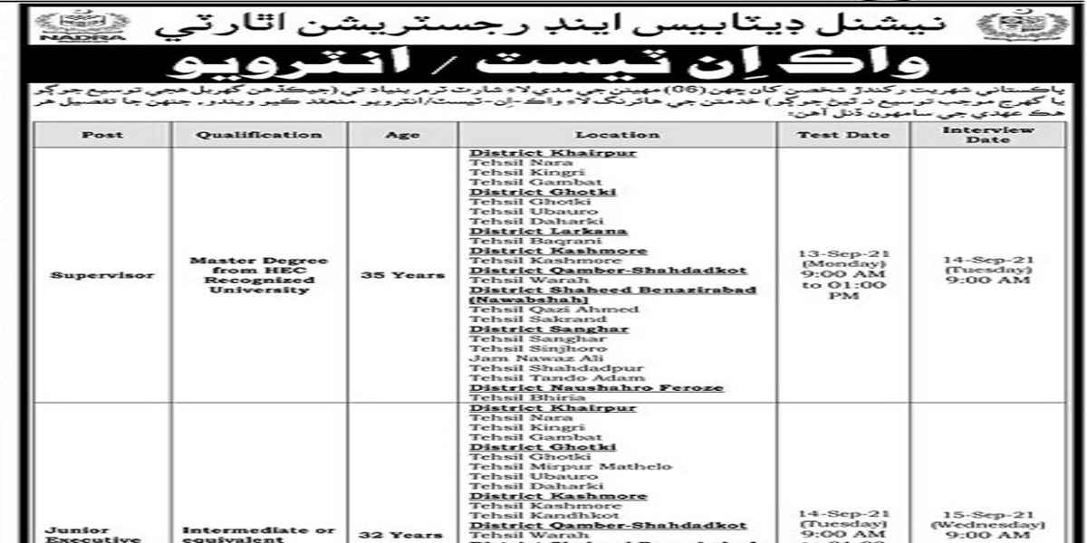 National Database and Registration Authority NADRA Jobs 2021  Walk-In Interview