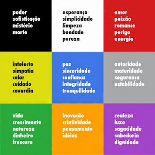 significado cores