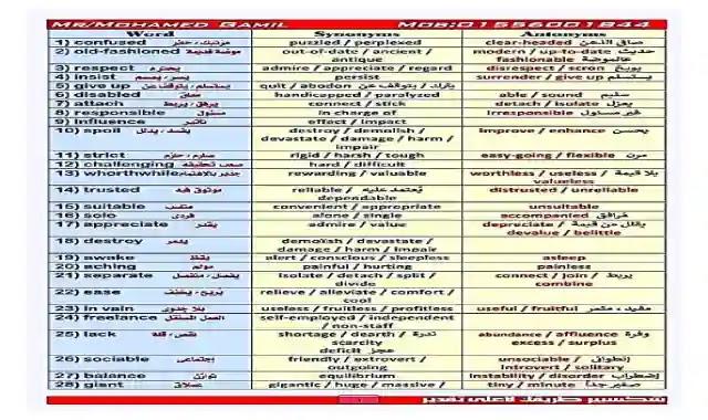كل الـ Synonyms & Antonyms فى منهج اللغة الانجليزية للصف الثالث الثانوى 2021 فى 4 ورقات فقط
