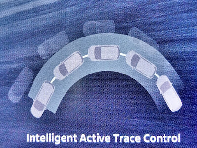Gambar Intelligent Active Trace Control Nissan X-Trail
