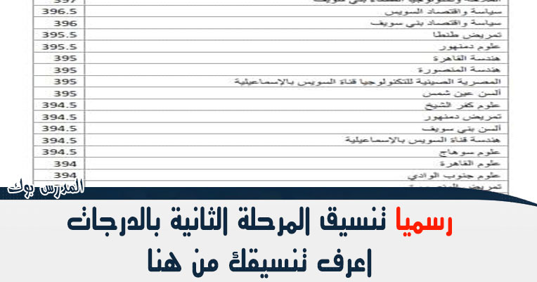 الاستعلام عن نتيجه تنسيق المرحله الثانيه للثانوية العامة