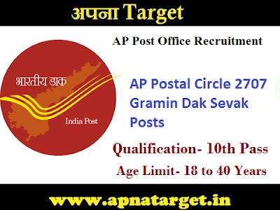 AP Post Office GDS Vacancy 2019
