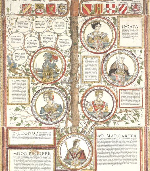 Medieval illustration of Habsburg family tree